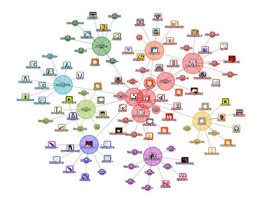 seo siti collegati tra loro