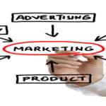 Guida a Google AdWords: Come Funziona e Come Ottimizzare una campagna PPC adwords come google