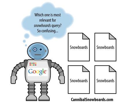 cannibalizzazione keyword google seo